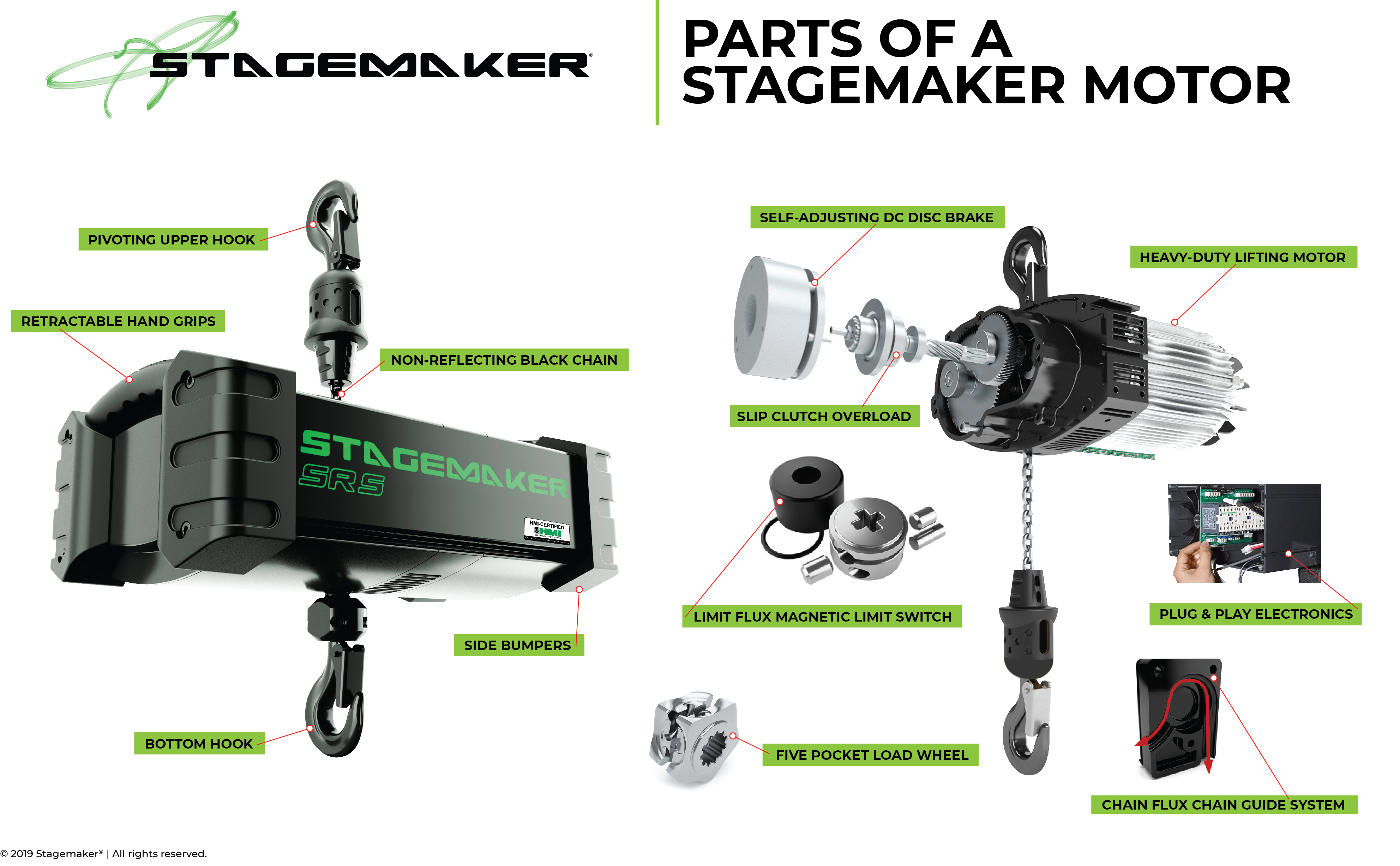 Parts of a Stagemaker motor