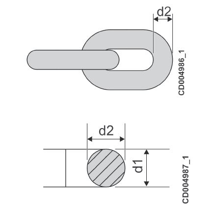 Measure Link Thickness